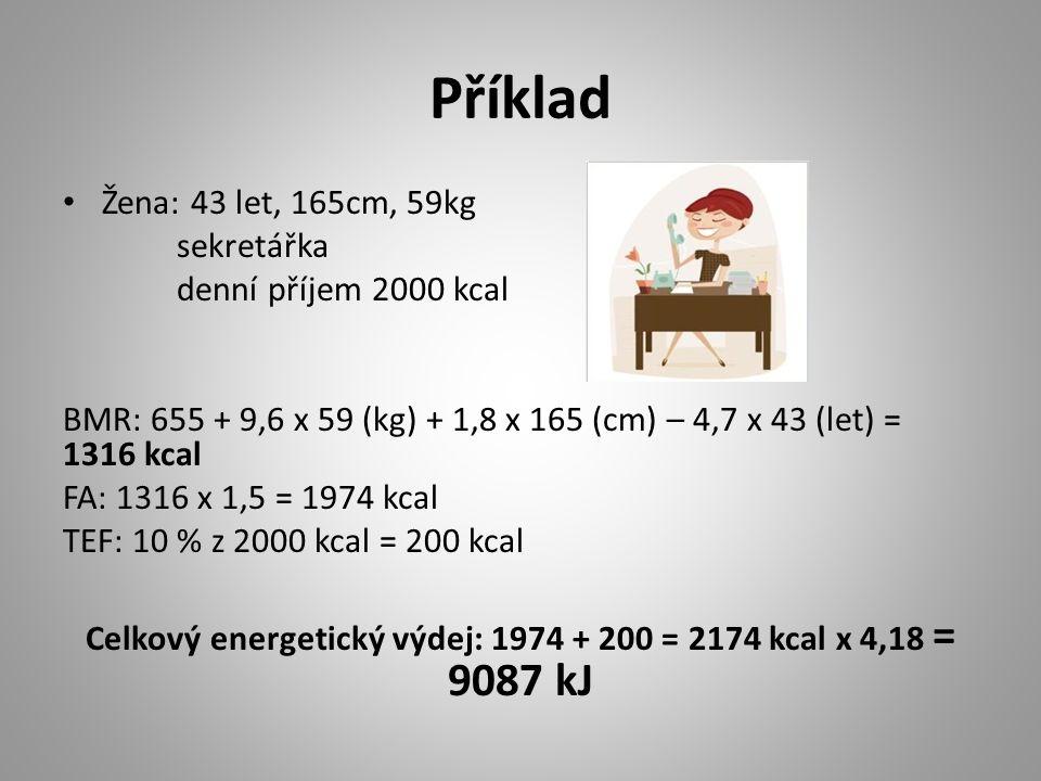 Příklad Žena: 43 let, 165cm, 59kg sekretářka denní příjem 2000 kcal BMR: 655 + 9,6 x 59 (kg) + 1,8 x 165 (cm) – 4,7 x 43 (let) = 1316 kcal FA: 1316 x 1,5 = 1974 kcal TEF: 10 % z 2000 kcal = 200 kcal Celkový energetický výdej: 1974 + 200 = 2174 kcal x 4,18 = 9087 kJ