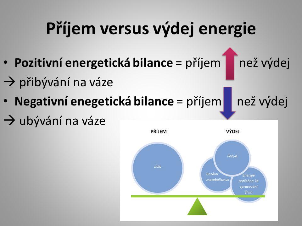 Příjem versus výdej energie Pozitivní energetická bilance = příjem než výdej  přibývání na váze Negativní enegetická bilance = příjem než výdej  ubývání na váze
