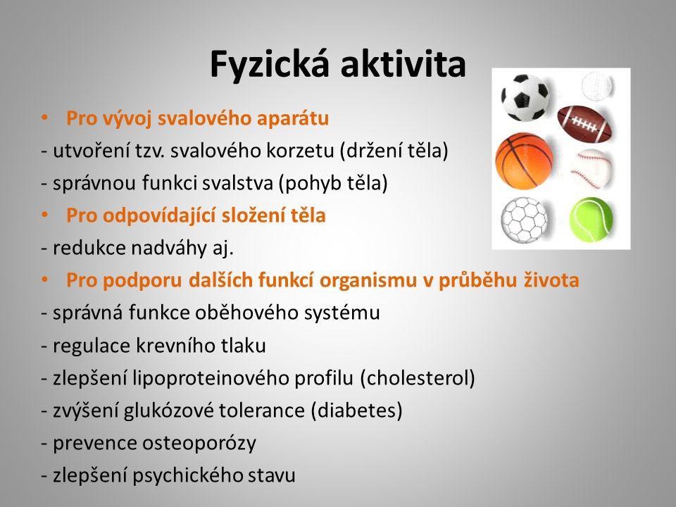 Fyzická aktivita Pro vývoj svalového aparátu - utvoření tzv. svalového korzetu (držení těla) - správnou funkci svalstva (pohyb těla) Pro odpovídající