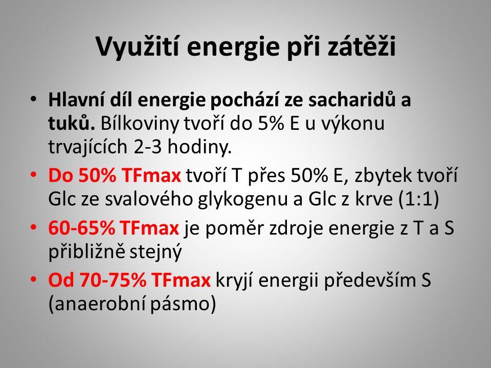 Využití energie při zátěži Hlavní díl energie pochází ze sacharidů a tuků. Bílkoviny tvoří do 5% E u výkonu trvajících 2-3 hodiny. Do 50% TFmax tvoří