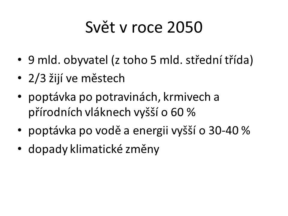Svět v roce 2050 9 mld. obyvatel (z toho 5 mld.