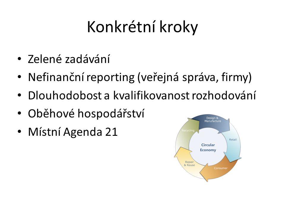 Konkrétní kroky Zelené zadávání Nefinanční reporting (veřejná správa, firmy) Dlouhodobost a kvalifikovanost rozhodování Oběhové hospodářství Místní Agenda 21