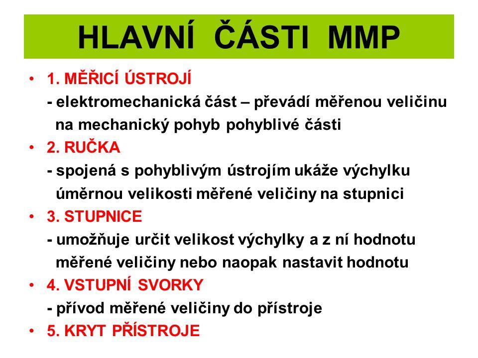 HLAVNÍ ČÁSTI MMP 1.
