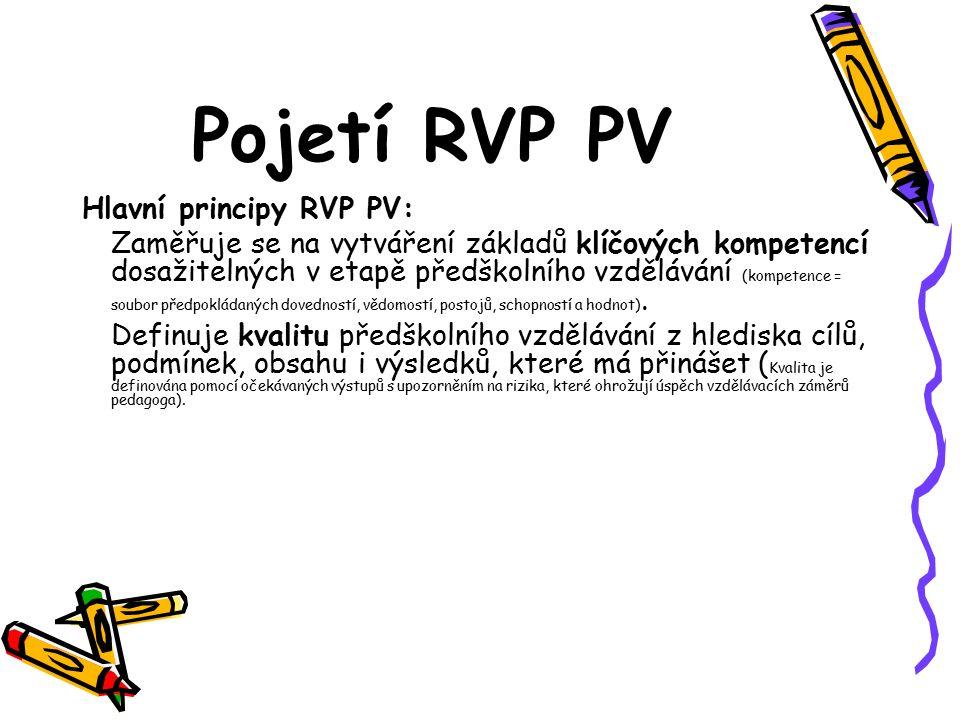 Pojetí RVP PV Hlavní principy RVP PV: Zaměřuje se na vytváření základů klíčových kompetencí dosažitelných v etapě předškolního vzdělávání (kompetence