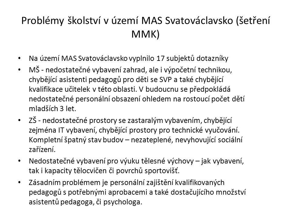 Problémy školství v území MAS Svatováclavsko (šetření MMK) Na území MAS Svatováclavsko vyplnilo 17 subjektů dotazníky MŠ - nedostatečné vybavení zahrad, ale i výpočetní technikou, chybějící asistenti pedagogů pro děti se SVP a také chybějící kvalifikace učitelek v této oblasti.