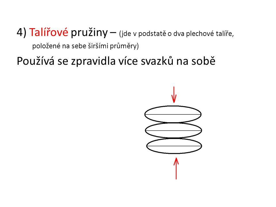 4) Talířové pružiny – (jde v podstatě o dva plechové talíře, položené na sebe širšími průměry) Používá se zpravidla více svazků na sobě
