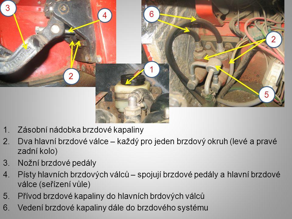 1.Zásobní nádobka brzdové kapaliny 2.Dva hlavní brzdové válce – každý pro jeden brzdový okruh (levé a pravé zadní kolo) 3.Nožní brzdové pedály 4.Písty hlavních brzdových válců – spojují brzdové pedály a hlavní brzdové válce (seřízení vůle) 5.Přívod brzdové kapaliny do hlavních brdových válců 6.Vedení brzdové kapaliny dále do brzdového systému 1 2 5 6 4 3 2