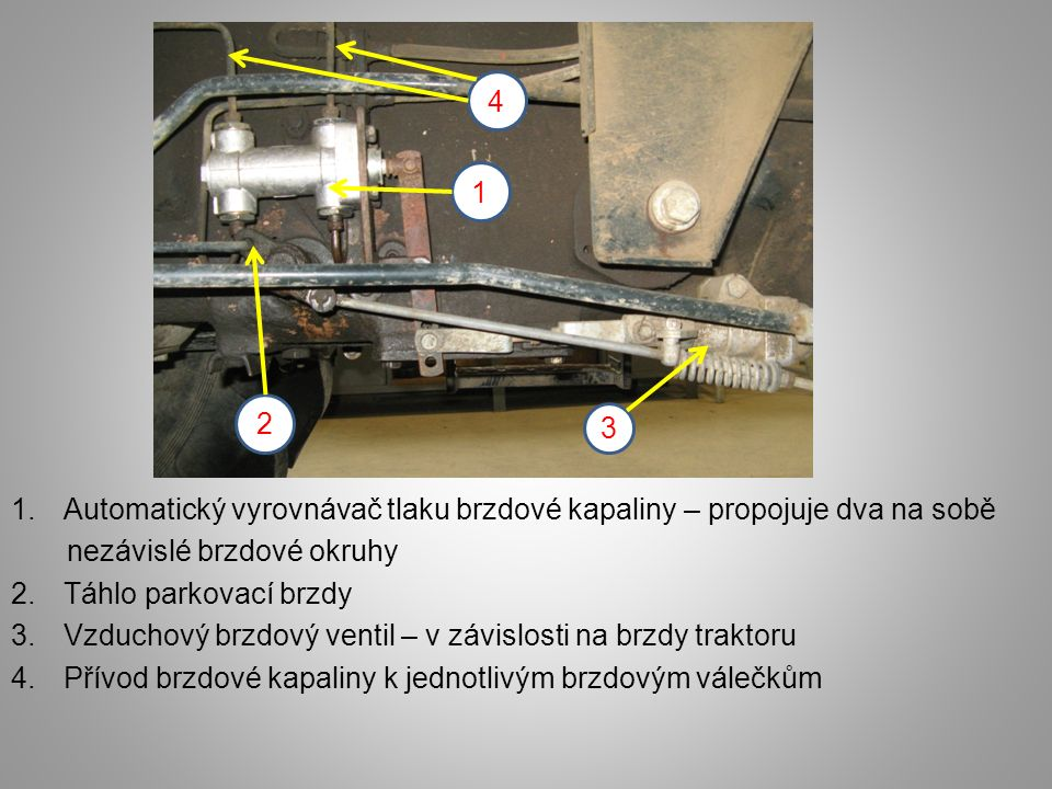 1.Automatický vyrovnávač tlaku brzdové kapaliny – propojuje dva na sobě nezávislé brzdové okruhy 2.Táhlo parkovací brzdy 3.Vzduchový brzdový ventil – v závislosti na brzdy traktoru 4.Přívod brzdové kapaliny k jednotlivým brzdovým válečkům 1 2 3 4