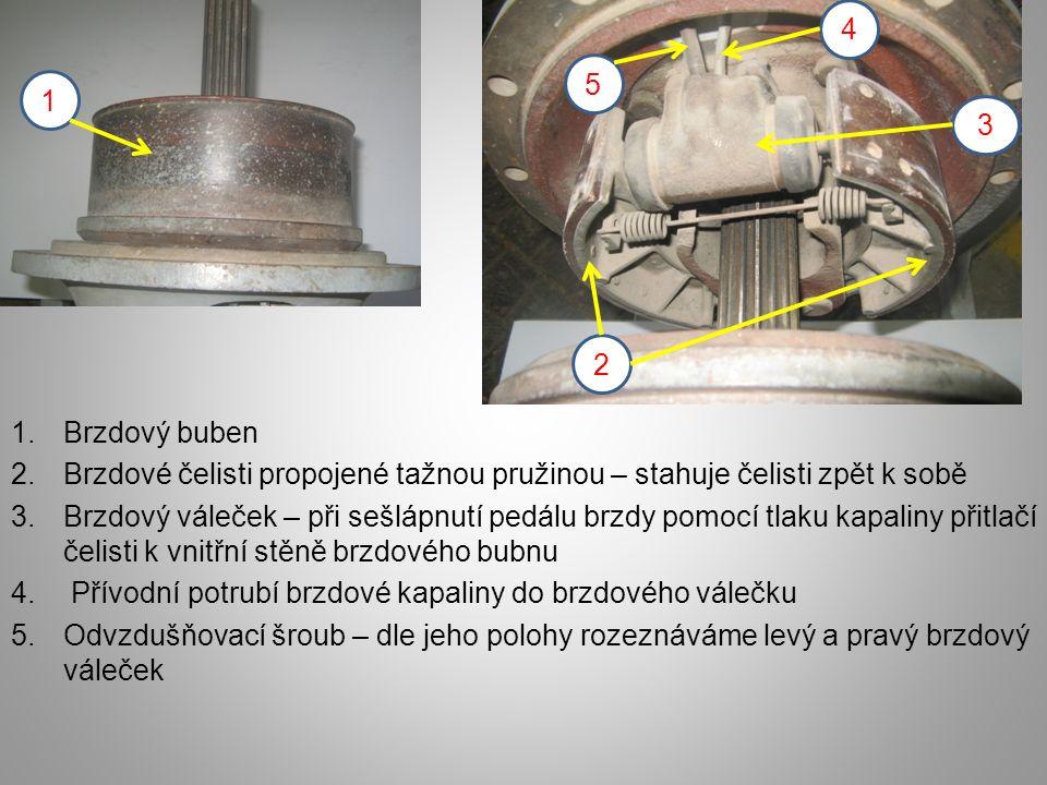 1.Brzdový buben 2.Brzdové čelisti propojené tažnou pružinou – stahuje čelisti zpět k sobě 3.Brzdový váleček – při sešlápnutí pedálu brzdy pomocí tlaku kapaliny přitlačí čelisti k vnitřní stěně brzdového bubnu 4.