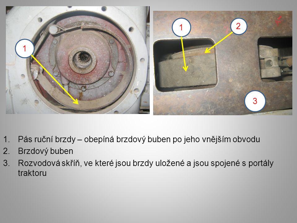 1.Pás ruční brzdy – obepíná brzdový buben po jeho vnějším obvodu 2.Brzdový buben 3.Rozvodová skříň, ve které jsou brzdy uložené a jsou spojené s portály traktoru 1 1 2 3