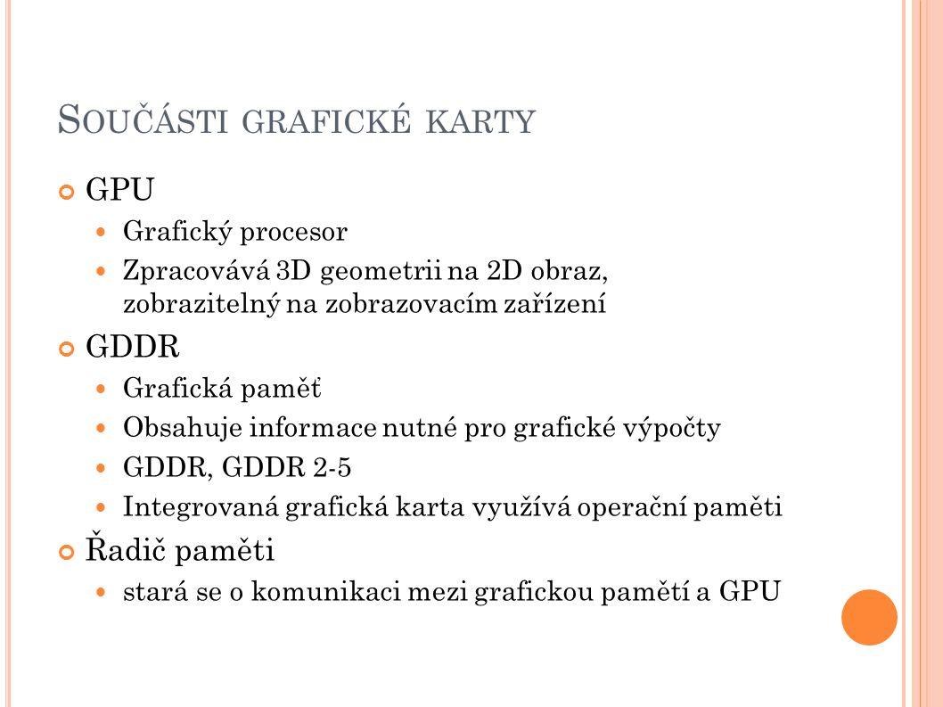 S OUČÁSTI GRAFICKÉ KARTY GPU Grafický procesor Zpracovává 3D geometrii na 2D obraz, zobrazitelný na zobrazovacím zařízení GDDR Grafická paměť Obsahuje informace nutné pro grafické výpočty GDDR, GDDR 2-5 Integrovaná grafická karta využívá operační paměti Řadič paměti stará se o komunikaci mezi grafickou pamětí a GPU