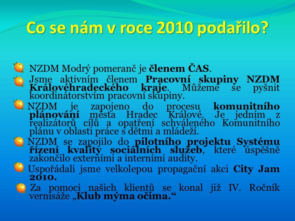 Co se nám v roce 2010 podařilo? NZDM Modrý pomeranč je členem ČAS. Jsme aktivním členem Pracovní skupiny NZDM Královéhradeckého kraje. Můžeme se pyšni