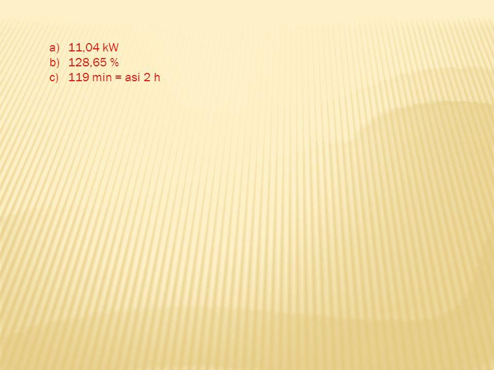a)11,04 kW b)128,65 % c)119 min = asi 2 h