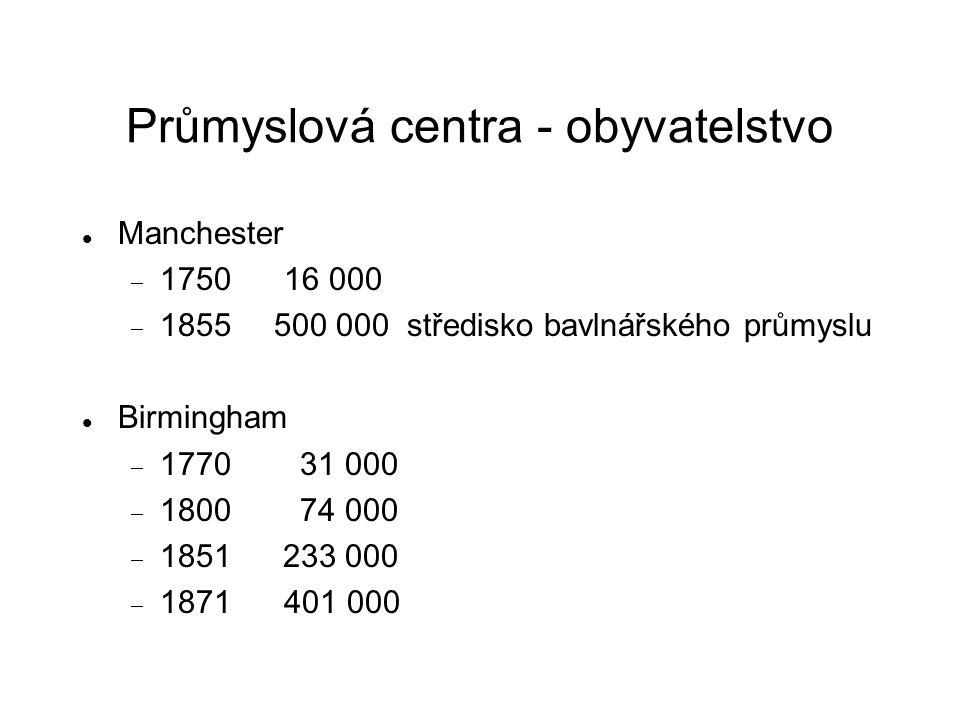 Průmyslová centra - obyvatelstvo Manchester  1750 16 000  1855500 000 středisko bavlnářského průmyslu Birmingham  1770 31 000  1800 74 000  1851 233 000  1871 401 000