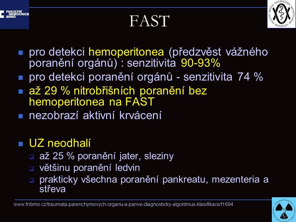 FAST pro detekci hemoperitonea (předzvěst vážného poranění orgánů) : senzitivita 90-93% pro detekci poranění orgánů - senzitivita 74 % až 29 % nitrobř