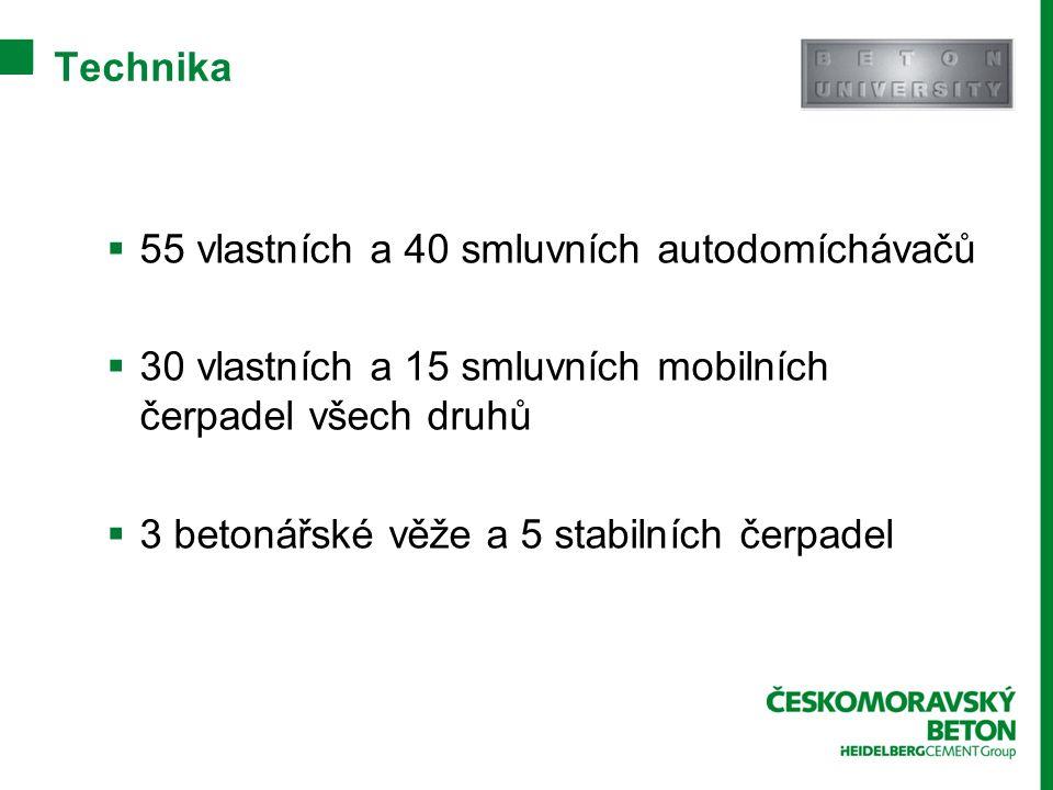  55 vlastních a 40 smluvních autodomíchávačů  30 vlastních a 15 smluvních mobilních čerpadel všech druhů  3 betonářské věže a 5 stabilních čerpadel
