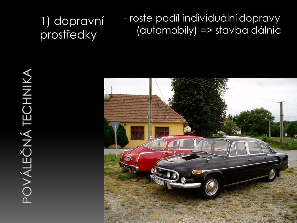1) dopravní prostředky - roste podíl individuální dopravy (automobily) => stavba dálnic