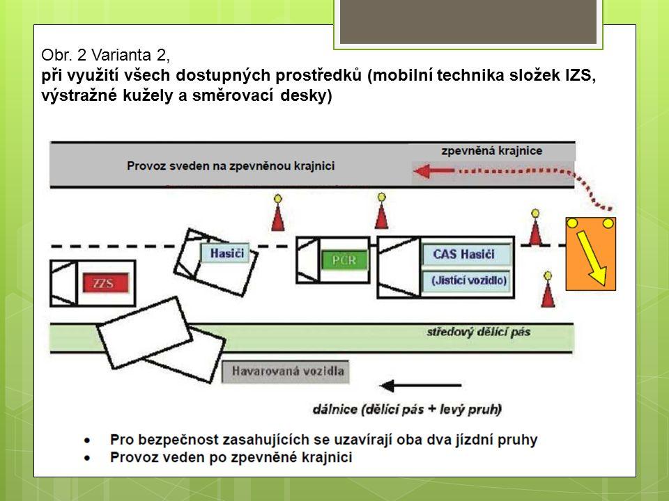 Varianty provedení nárazníkového postavení 3.
