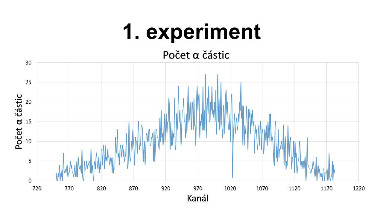 1. experiment