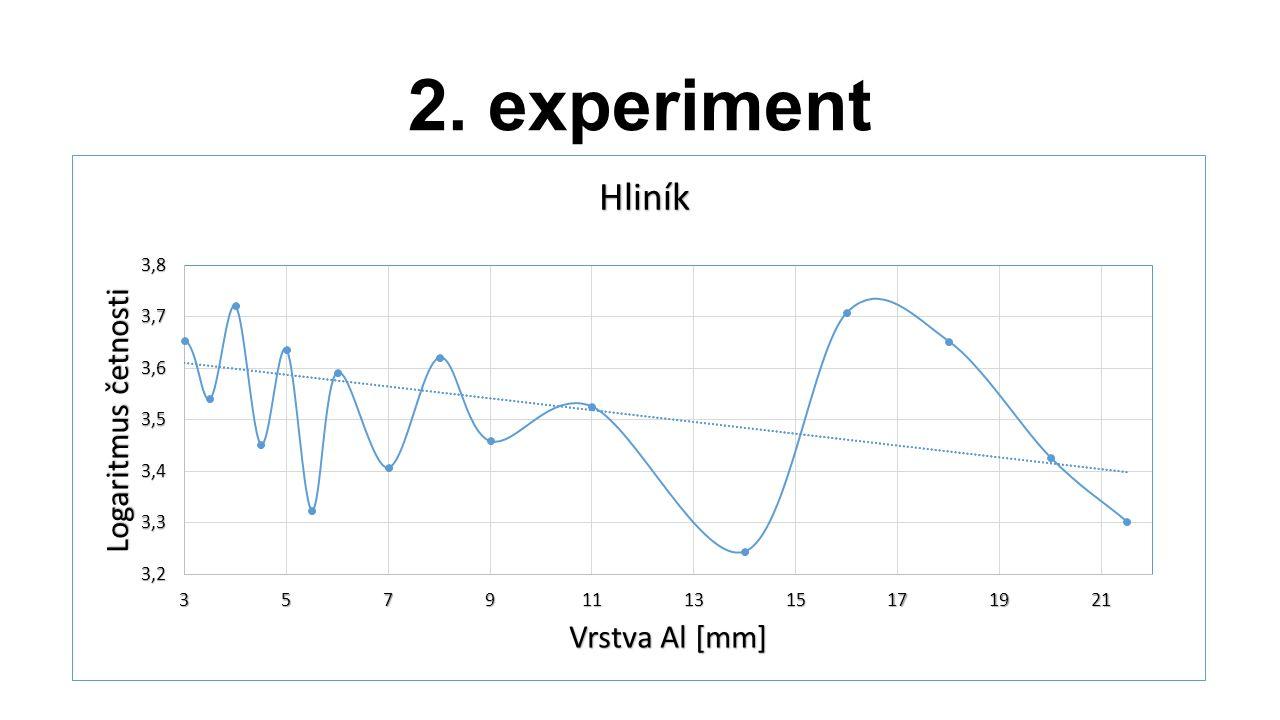 2. experiment