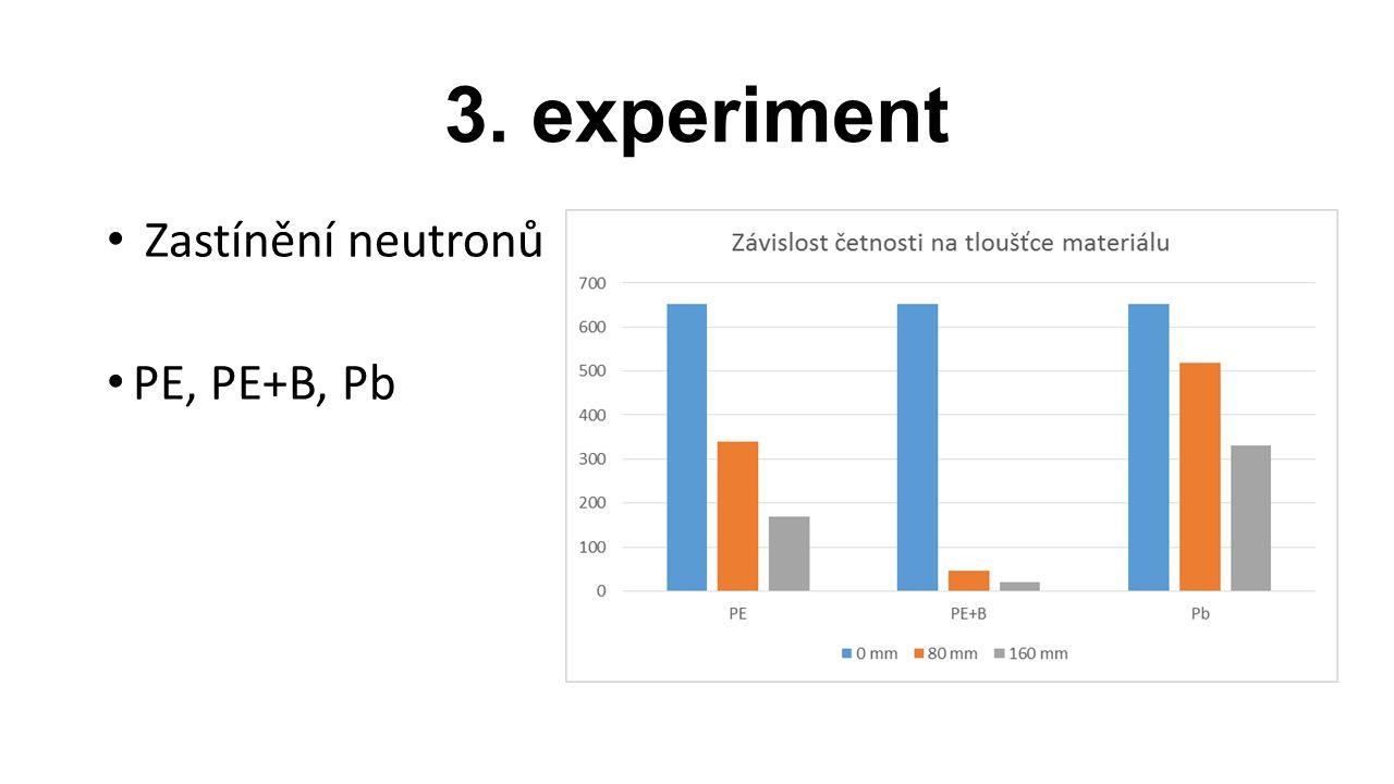3. experiment Zastínění neutronů PE, PE+B, Pb