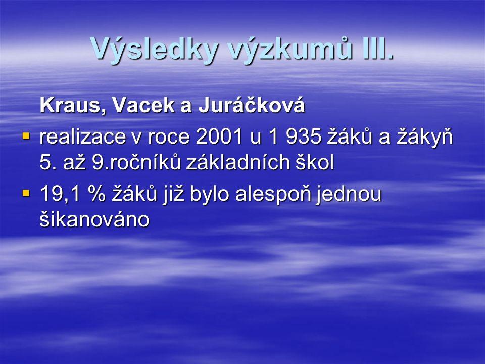 Výsledky výzkumů III. Kraus, Vacek a Juráčková  realizace v roce 2001 u 1 935 žáků a žákyň 5.