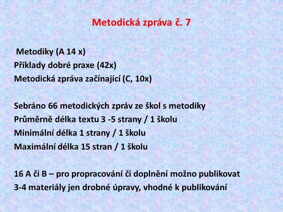 Metodická zpráva č. 7 Metodiky (A 14 x) Příklady dobré praxe (42x) Metodická zpráva začínající (C, 10x) Sebráno 66 metodických zpráv ze škol s metodik