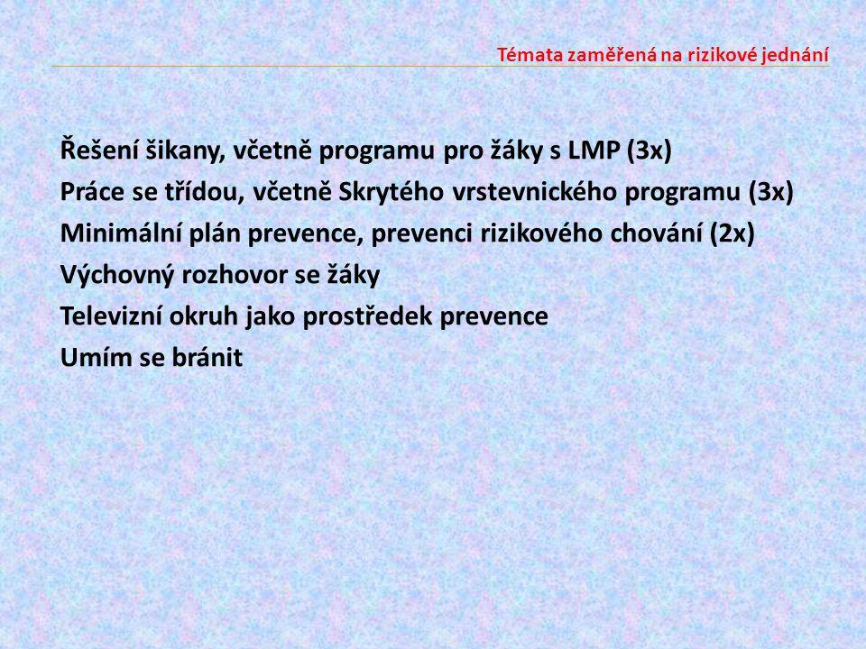 Témata zaměřená na rizikové jednání Řešení šikany, včetně programu pro žáky s LMP (3x) Práce se třídou, včetně Skrytého vrstevnického programu (3x) Mi
