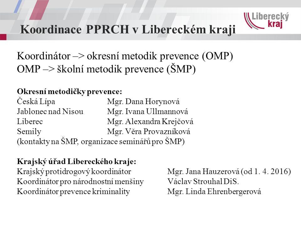 Koordinace PPRCH v Libereckém kraji Koordinátor –> okresní metodik prevence (OMP) OMP –> školní metodik prevence (ŠMP) Okresní metodičky prevence: Česká LípaMgr.