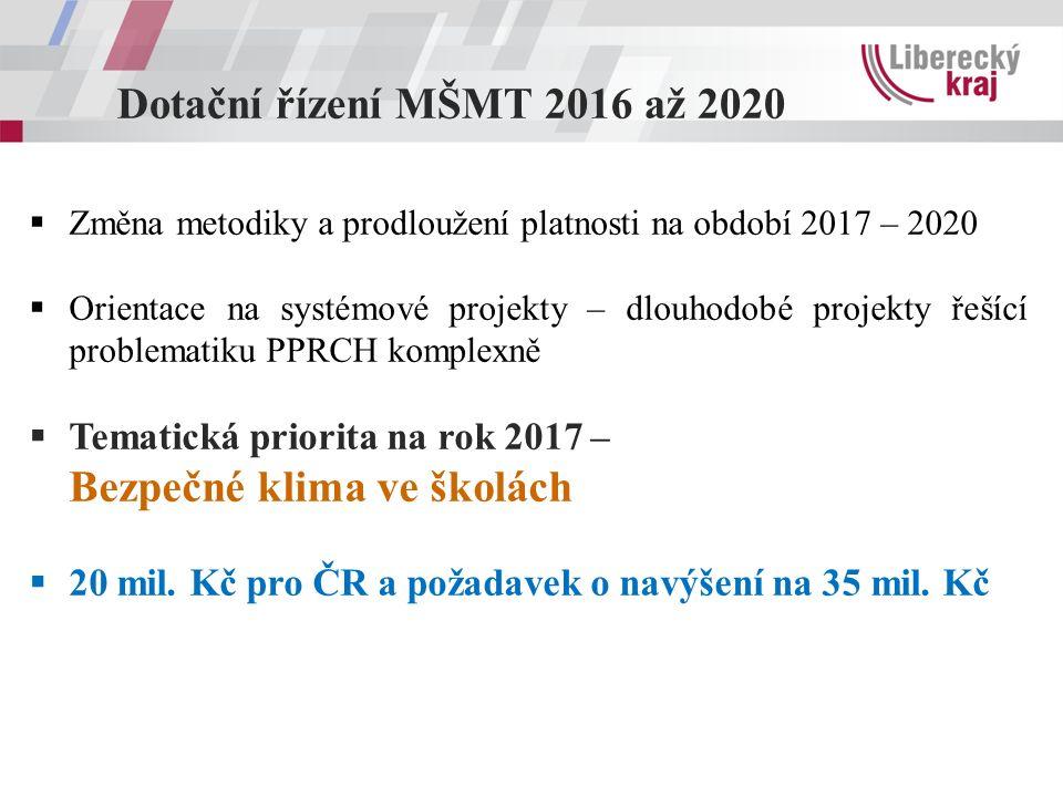 Dotační řízení MŠMT 2016 až 2020  Změna metodiky a prodloužení platnosti na období 2017 – 2020  Orientace na systémové projekty – dlouhodobé projekty řešící problematiku PPRCH komplexně  Tematická priorita na rok 2017 – Bezpečné klima ve školách  20 mil.