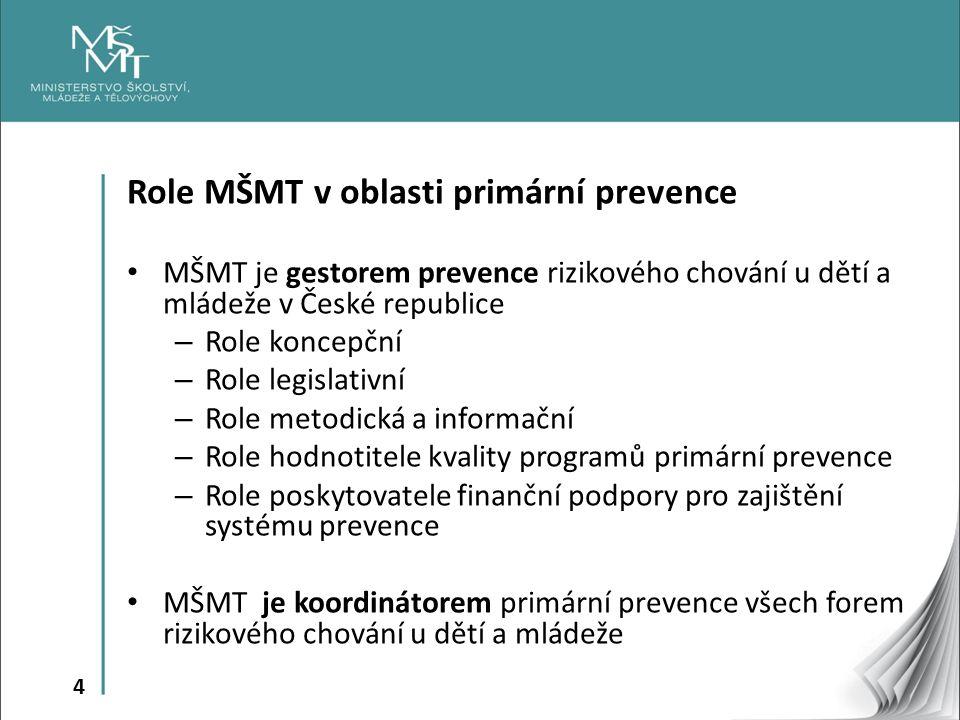 5 Role MŠMT v oblasti primární prevence Koncepční – stanovování základních strategií v daných oblastech, stanovení priorit a cílů na budoucí období Národní strategie primární prevence 2013 – 2018