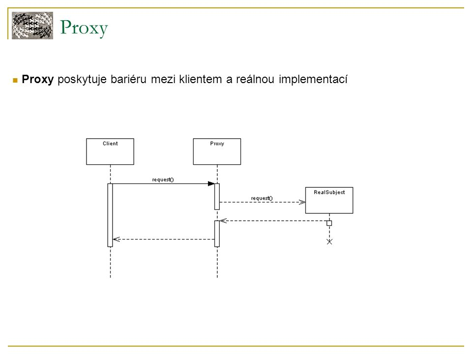Proxy – úvod Popis  Klient má přístup k nějakému objektu  Potřebujeme tento přístup ošetřit, aniž bychom přidělali klientovi práci Kontrola přístupu Vzdálený přístup Cachování Load on demand  Proxy Jednoduchý, ale efektivní vzor Spravuje použití a přístup ke zdrojům Šetří pamět, kontroluje přístup