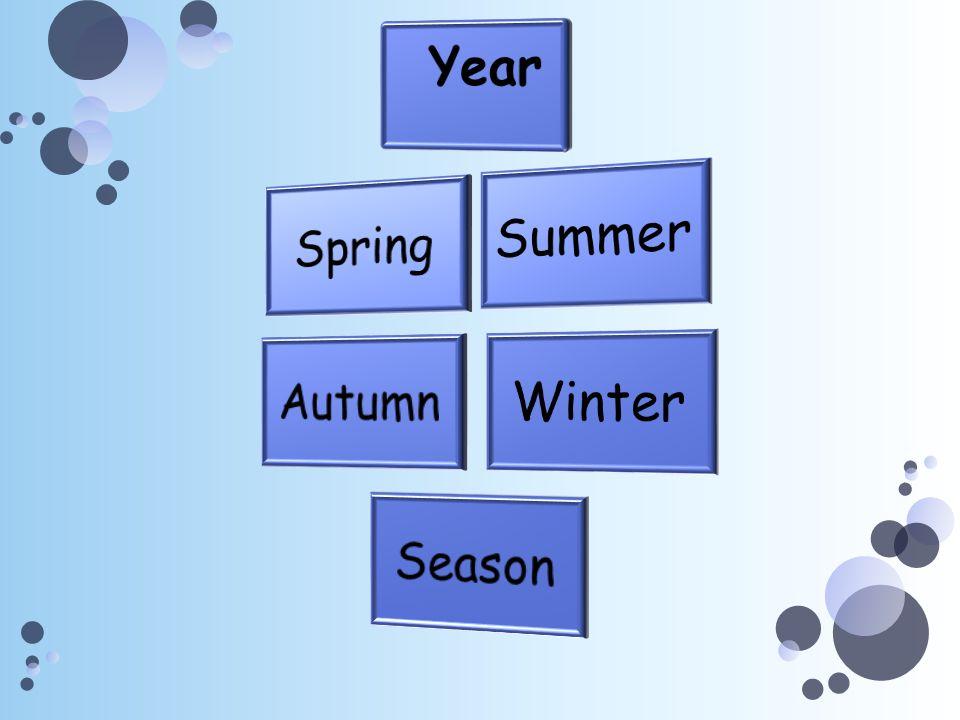 _____ ______ _____ _______ Write the name of the season and the names of hobbies