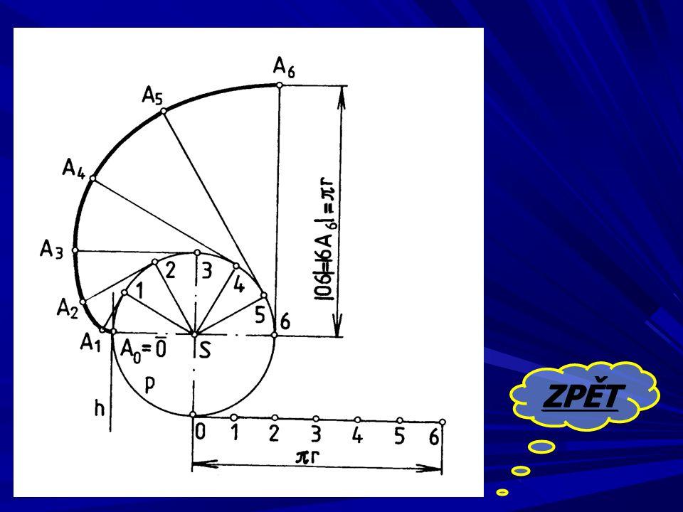 PROSTÁ CYKLOIDA Cykloida je rovinná křivka, kterou opisuje bod pevně spojený s kružnicí odvalující se po přímce.