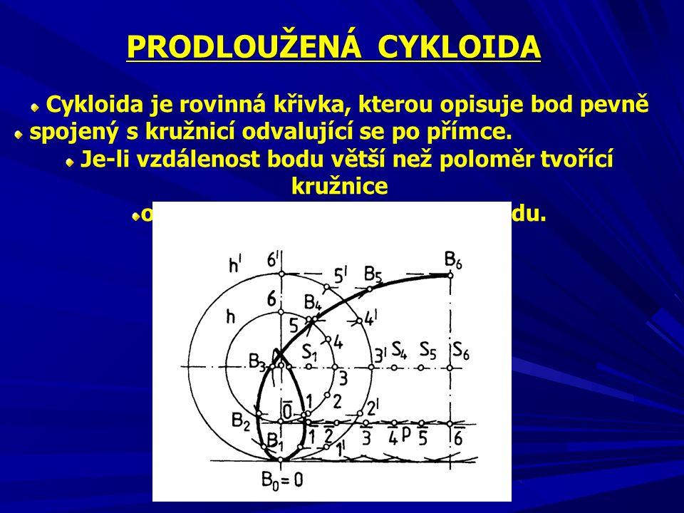 PRODLOUŽENÁ CYKLOIDA Cykloida je rovinná křivka, kterou opisuje bod pevně spojený s kružnicí odvalující se po přímce. Je-li vzdálenost bodu větší než