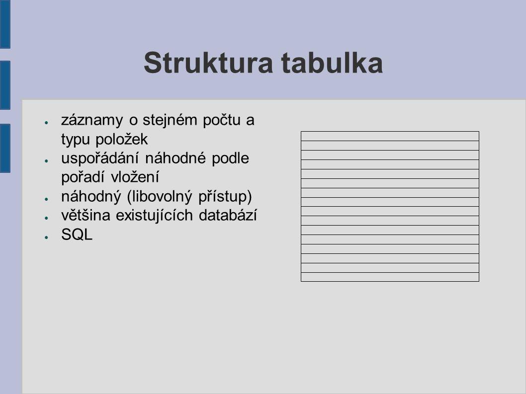 Struktura tabulka ● záznamy o stejném počtu a typu položek ● uspořádání náhodné podle pořadí vložení ● náhodný (libovolný přístup) ● většina existujících databází ● SQL