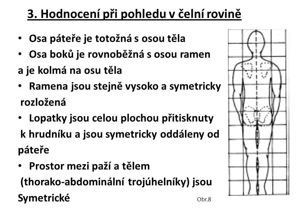 3. Hodnocení při pohledu v čelní rovině Osa páteře je totožná s osou těla Osa boků je rovnoběžná s osou ramen a je kolmá na osu těla Ramena jsou stejn