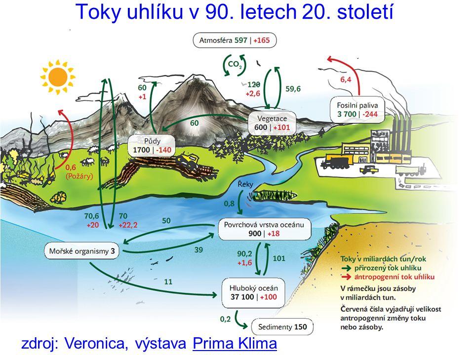 2000-2005 (CERES Period); K. E. Trenberth a J. T. Fasullo 2011K. E. Trenberth