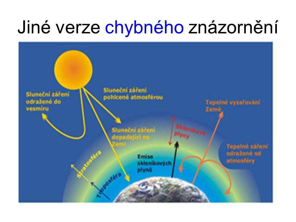 zdroj: J. Hollan, obrázky ke klimatuobrázky ke klimatu