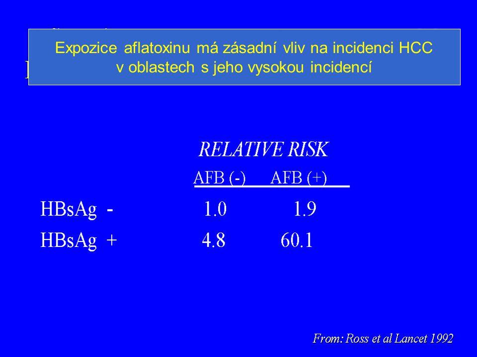 Expozice aflatoxinu má zásadní vliv na incidenci HCC v oblastech s jeho vysokou incidencí