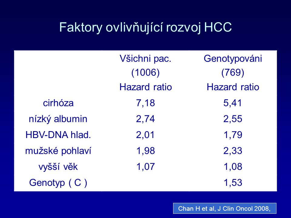 Faktory ovlivňující rozvoj HCC Všichni pac.