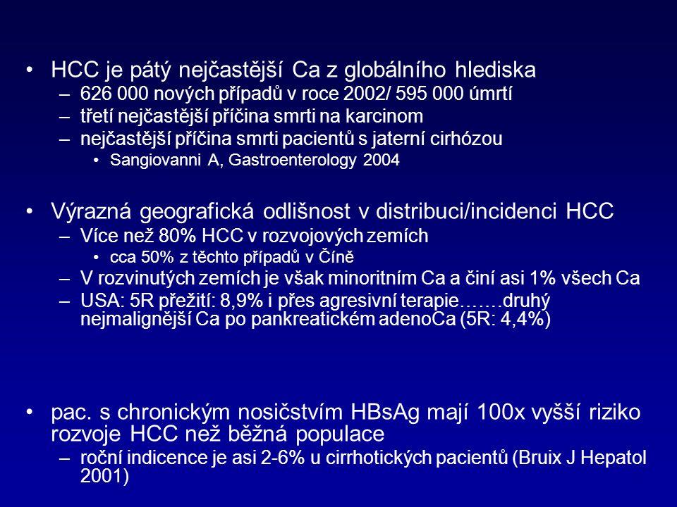 HCC je pátý nejčastější Ca z globálního hlediska –626 000 nových případů v roce 2002/ 595 000 úmrtí –třetí nejčastější příčina smrti na karcinom –nejčastější příčina smrti pacientů s jaterní cirhózou Sangiovanni A, Gastroenterology 2004 Výrazná geografická odlišnost v distribuci/incidenci HCC –Více než 80% HCC v rozvojových zemích cca 50% z těchto případů v Číně –V rozvinutých zemích je však minoritním Ca a činí asi 1% všech Ca –USA: 5R přežití: 8,9% i přes agresivní terapie…….druhý nejmalignější Ca po pankreatickém adenoCa (5R: 4,4%) pac.