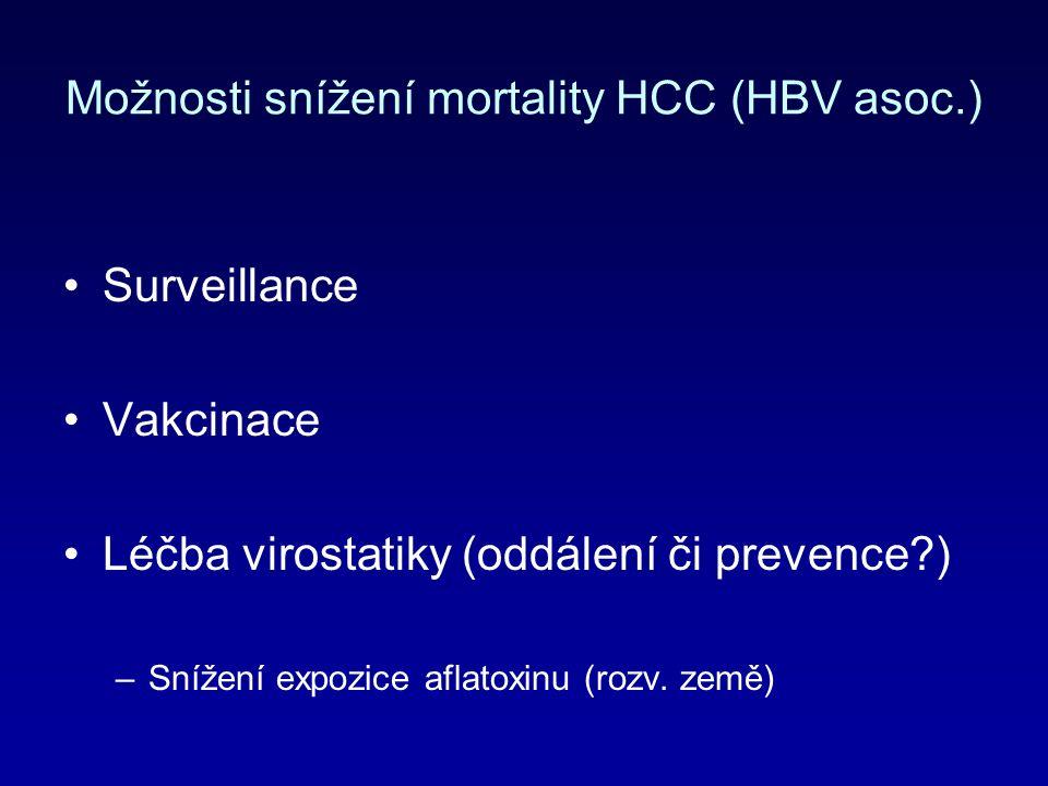Možnosti snížení mortality HCC (HBV asoc.) Surveillance Vakcinace Léčba virostatiky (oddálení či prevence ) –Snížení expozice aflatoxinu (rozv.