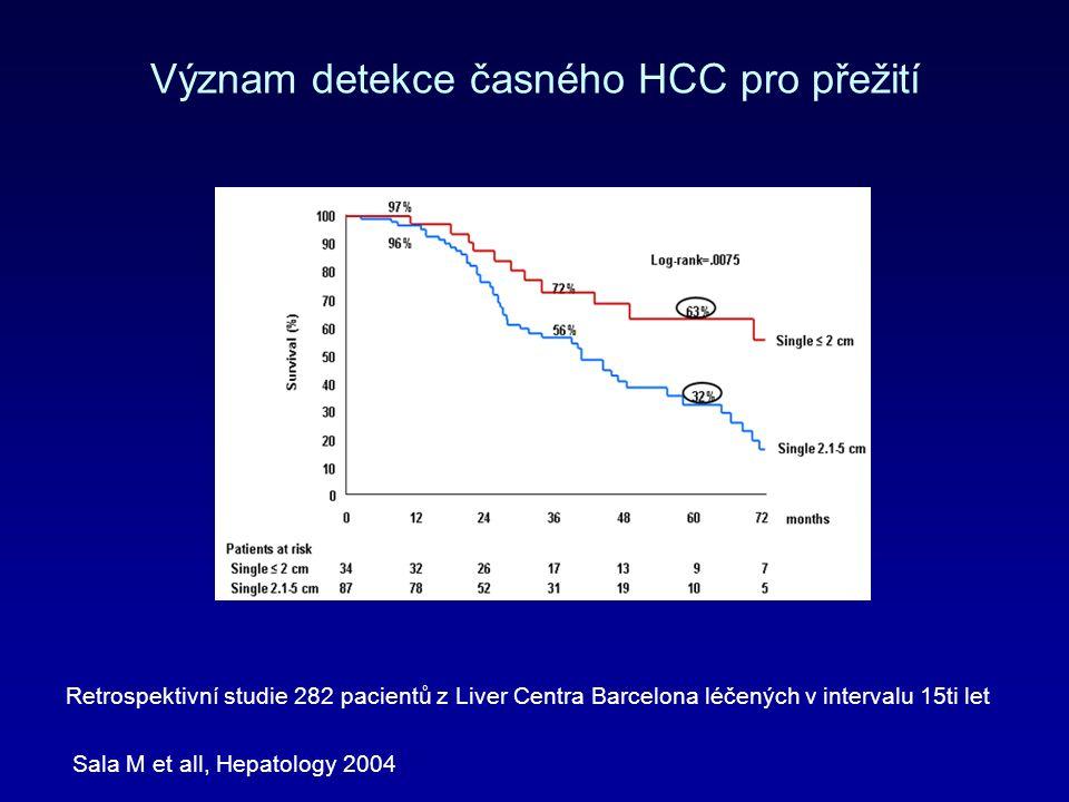 Význam detekce časného HCC pro přežití Retrospektivní studie 282 pacientů z Liver Centra Barcelona léčených v intervalu 15ti let Sala M et all, Hepatology 2004