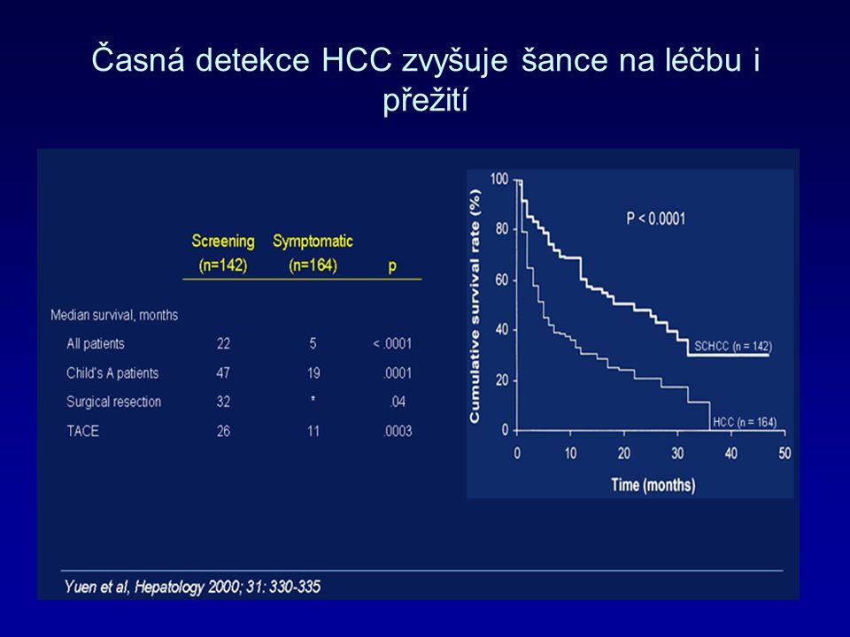 Časná detekce HCC zvyšuje šance na léčbu i přežití