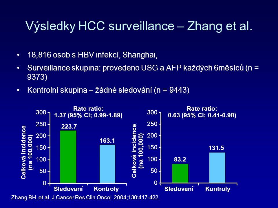 Výsledky HCC surveillance – Zhang et al.