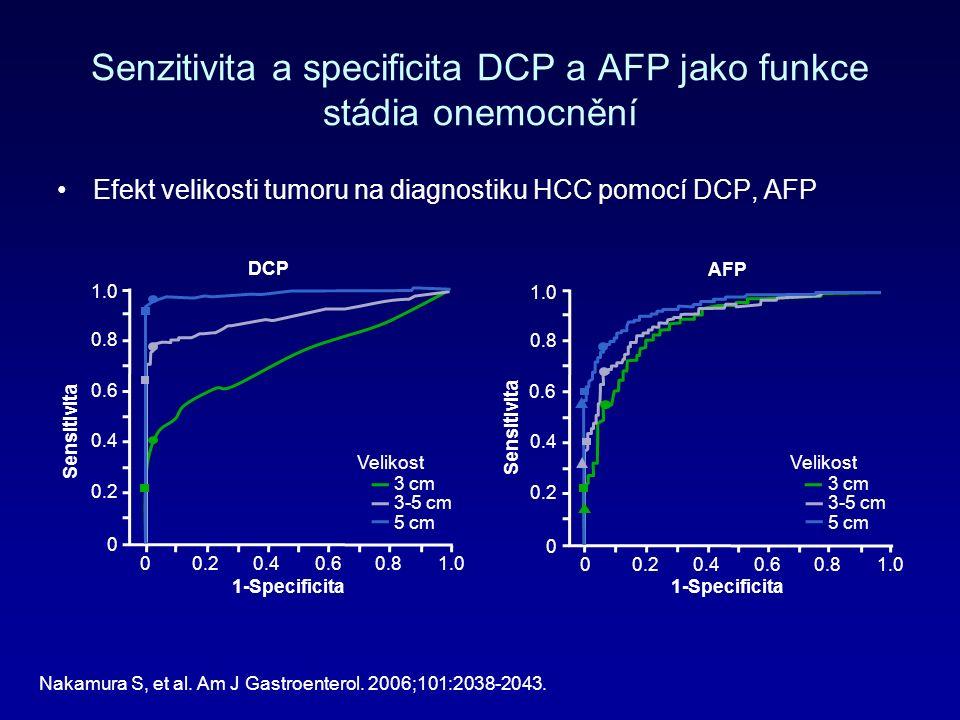 Senzitivita a specificita DCP a AFP jako funkce stádia onemocnění Efekt velikosti tumoru na diagnostiku HCC pomocí DCP, AFP Nakamura S, et al.