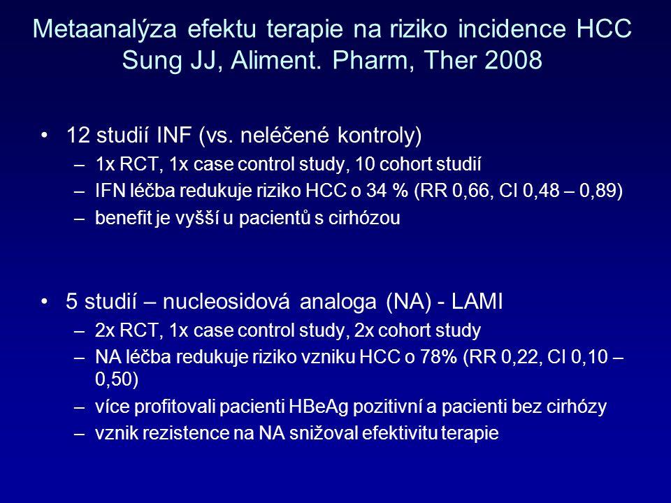 Metaanalýza efektu terapie na riziko incidence HCC Sung JJ, Aliment.