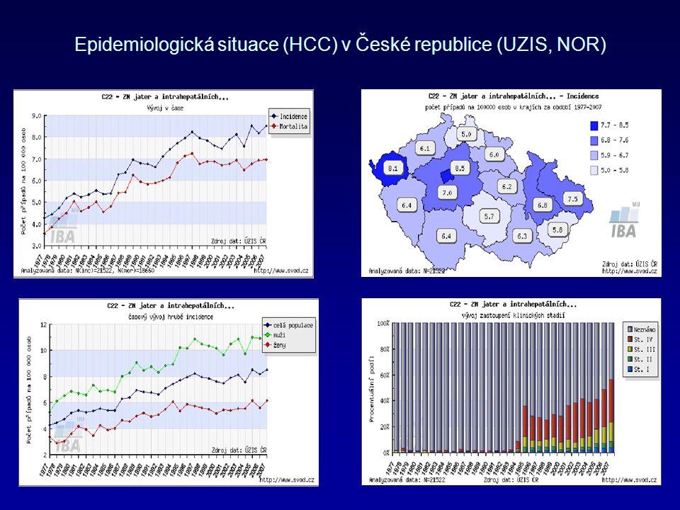 Epidemiologická situace (HCC) v České republice (UZIS, NOR)