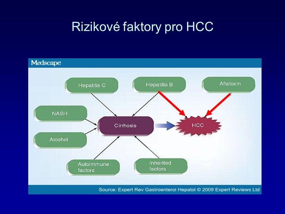 Riziko rozvoje HCC u HBsAg + mužů v Číně Rozvoj HCC